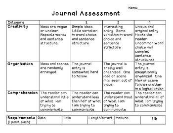 waddington reading test marking guide