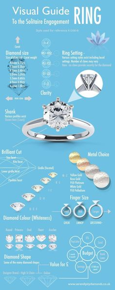 guide to buying diamonds in 5 simple steps