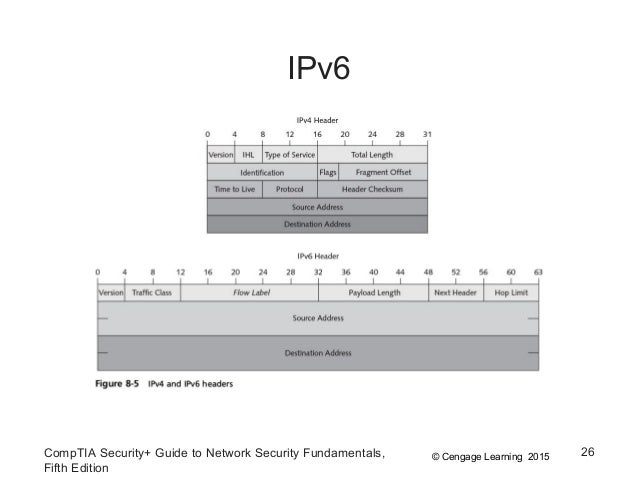 guide to tcp ip ipv6 and ipv4 5th edition