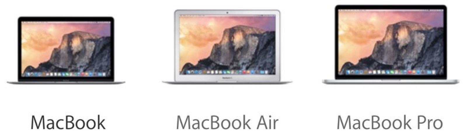 macbook air user guide 2015