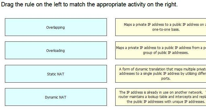 ccdp arch 300 320 study guide pdf