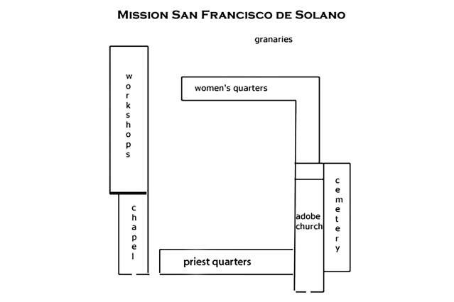 san francisco visitors guide by mail