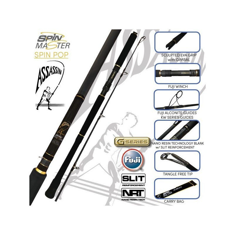 fuji alconite guides with braided line