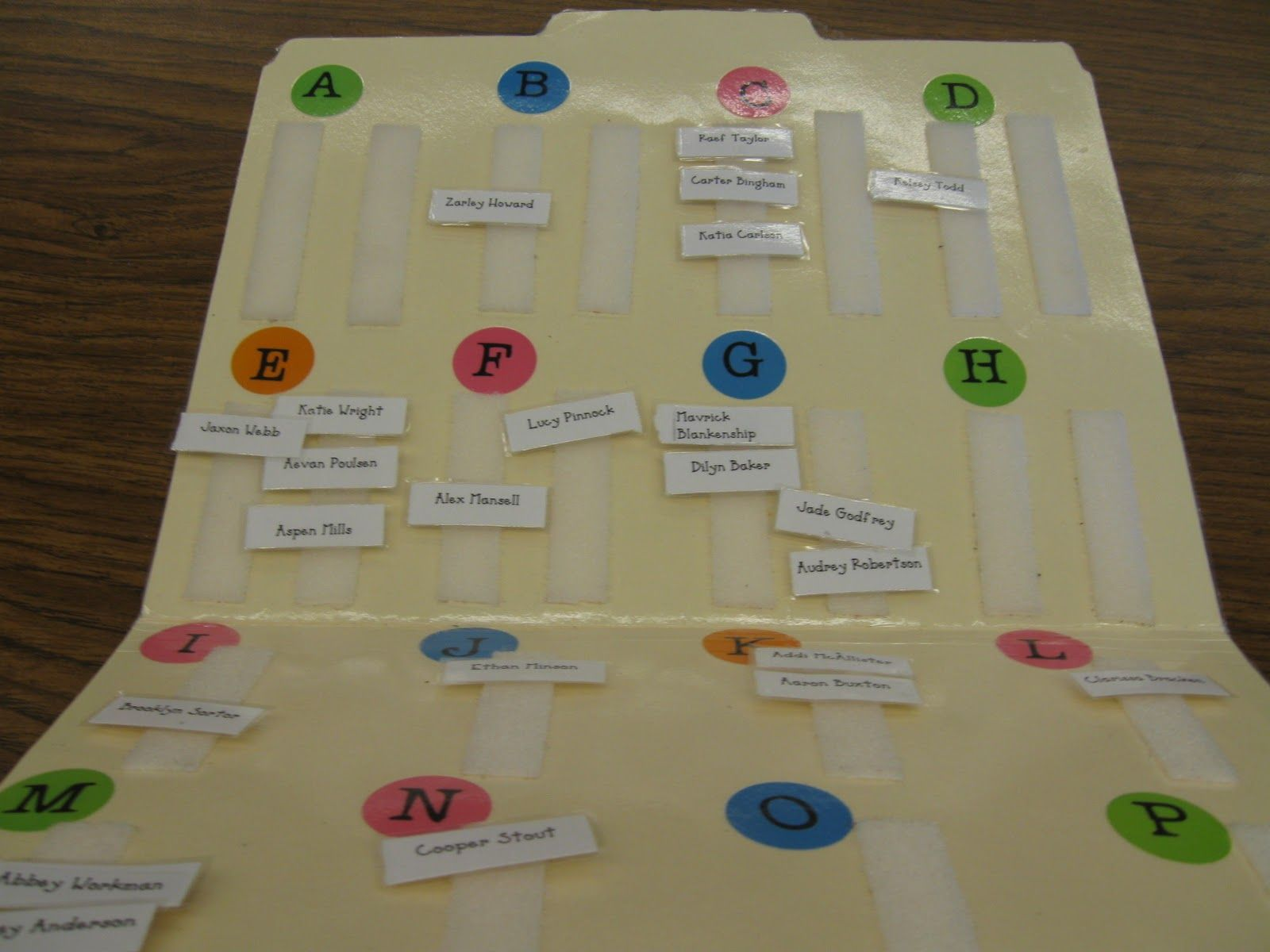 guided reading level equivalency chart