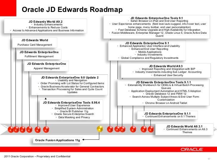 jd edwards enterpriseone 9.1 user guide